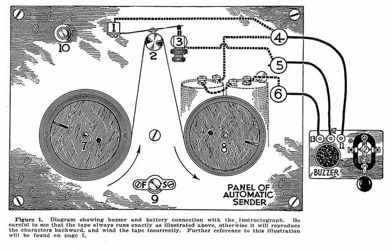 details instructograph
